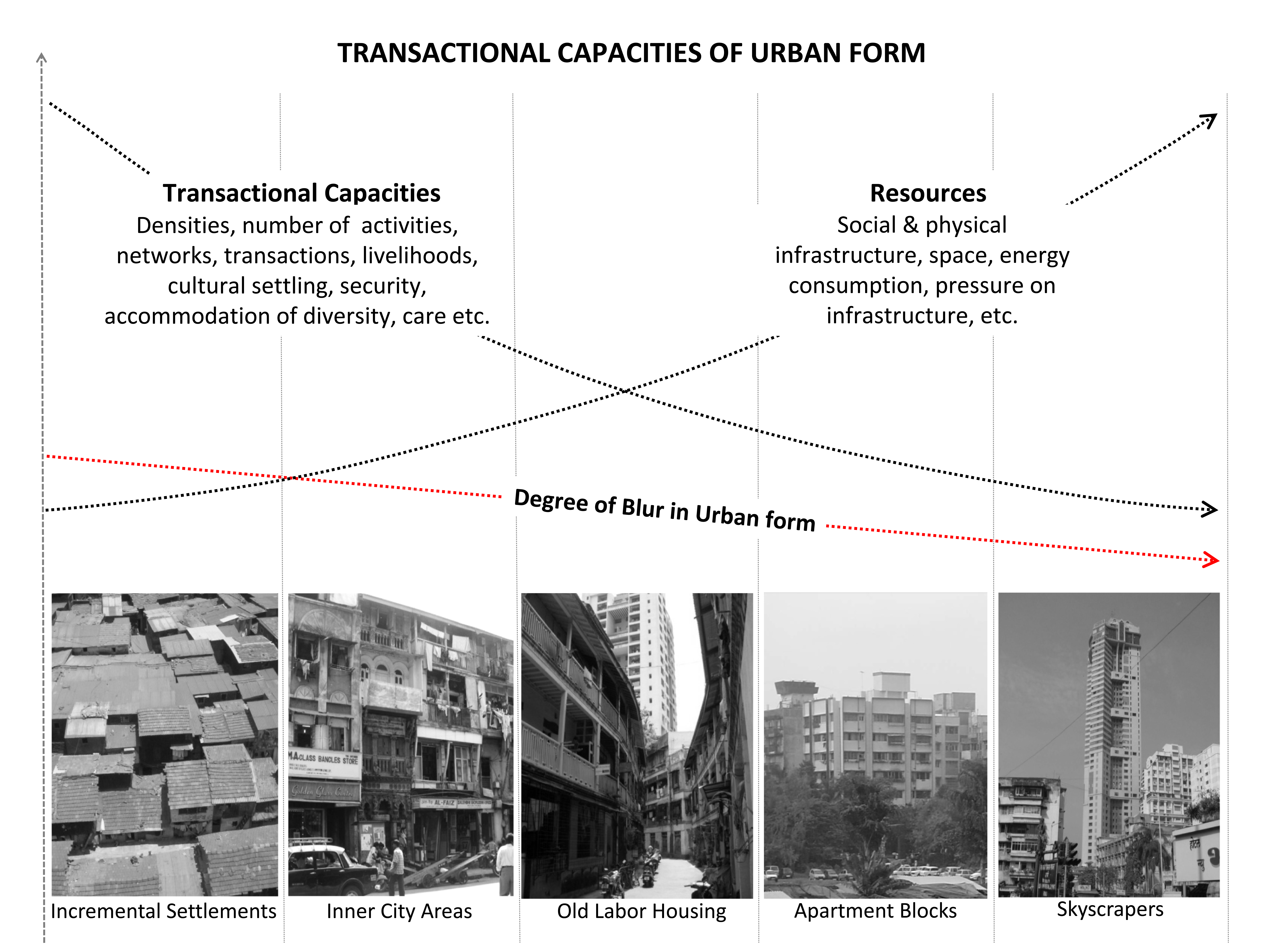 TransactionalCapacitySlide